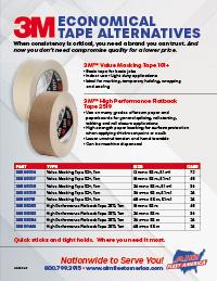 3M Economy Tapes